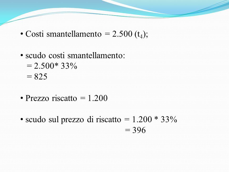 Costi smantellamento = 2.500 (t 4 ); scudo costi smantellamento: = 2.500* 33% = 825 Prezzo riscatto = 1.200 scudo sul prezzo di riscatto = 1.200 * 33% = 396