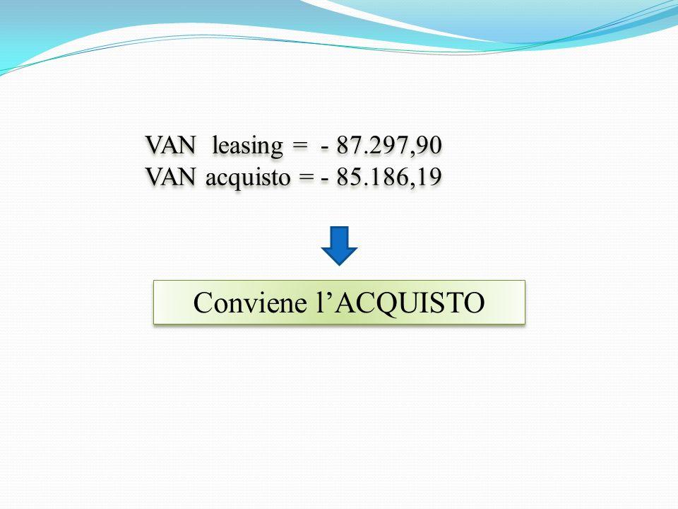 VAN leasing = - 87.297,90 VAN acquisto = - 85.186,19 VAN leasing = - 87.297,90 VAN acquisto = - 85.186,19 Conviene lACQUISTO