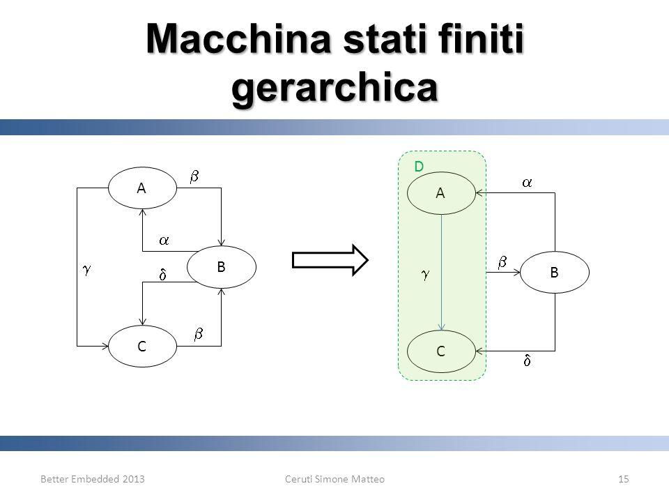 Better Embedded 2013Ceruti Simone Matteo15 Macchina stati finiti gerarchica A C B A C B D