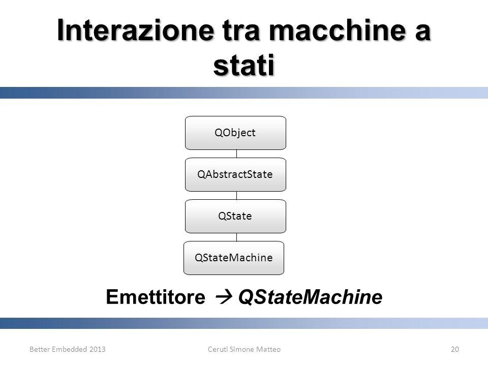 Interazione tra macchine a stati Emettitore QStateMachine Better Embedded 2013Ceruti Simone Matteo20 QObject QAbstractState QState QStateMachine