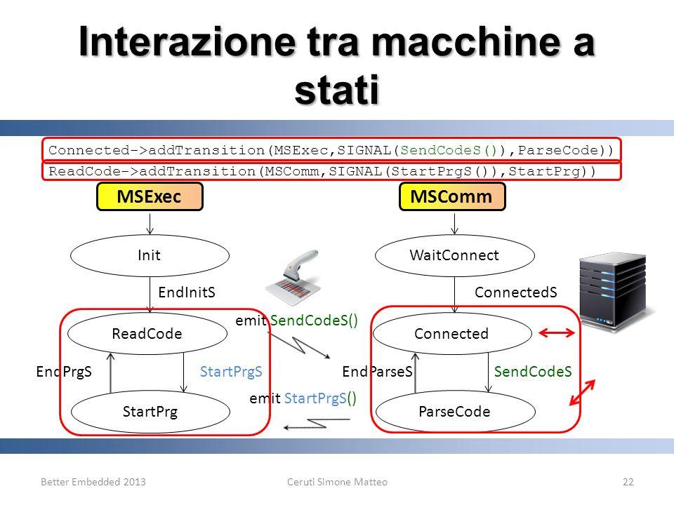 Interazione tra macchine a stati Better Embedded 2013Ceruti Simone Matteo22 Connected->addTransition(MSExec,SIGNAL(SendCodeS()),ParseCode)) SendCodeS