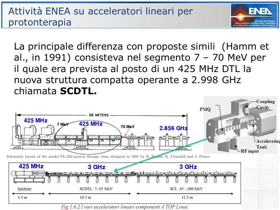 18 La principale differenza con proposte simili (Hamm et al., in 1991) consisteva nel segmento 7 – 70 MeV per il quale era prevista al posto di un 425
