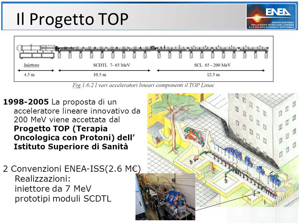 Il Progetto TOP 1998-2005 La proposta di un acceleratore lineare innovativo da 200 MeV viene accettata dal Progetto TOP (Terapia Oncologica con Proton