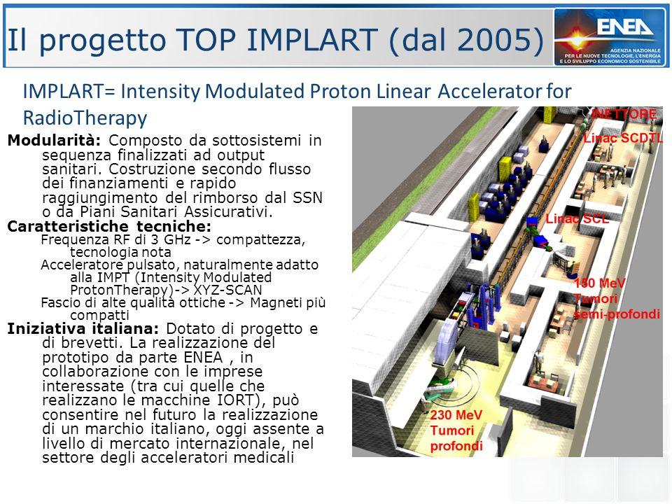 Il progetto TOP IMPLART (dal 2005) Modularità: Composto da sottosistemi in sequenza finalizzati ad output sanitari. Costruzione secondo flusso dei fin