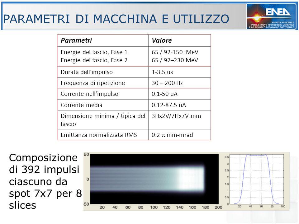 ParametriValore Energie del fascio, Fase 1 Energie del fascio, Fase 2 65 / 92-150 MeV 65 / 92–230 MeV Durata dellimpulso1-3.5 us Frequenza di ripetizi