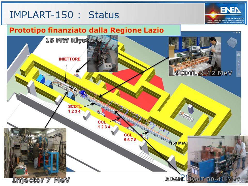 29 IMPLART-150 : Status