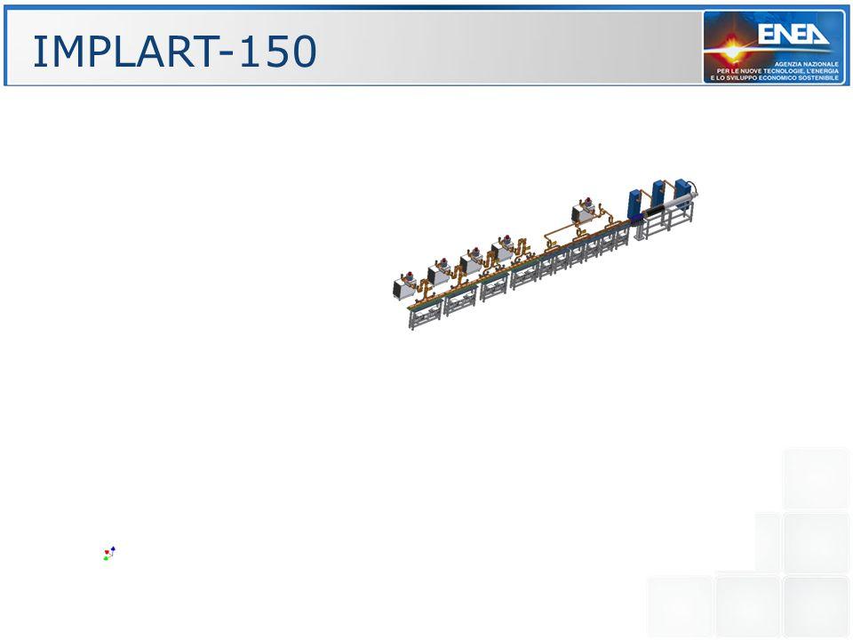 IMPLART-150