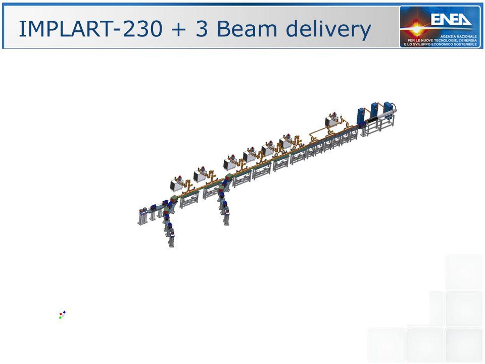 IMPLART-230 + 3 Beam delivery