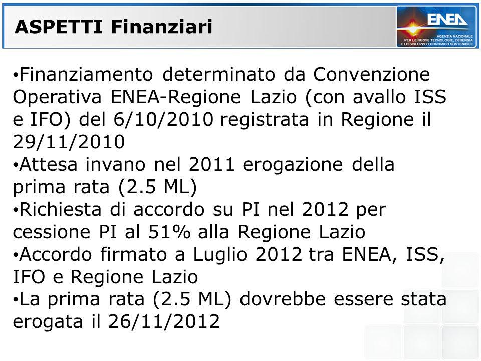 ASPETTI Finanziari Finanziamento determinato da Convenzione Operativa ENEA-Regione Lazio (con avallo ISS e IFO) del 6/10/2010 registrata in Regione il