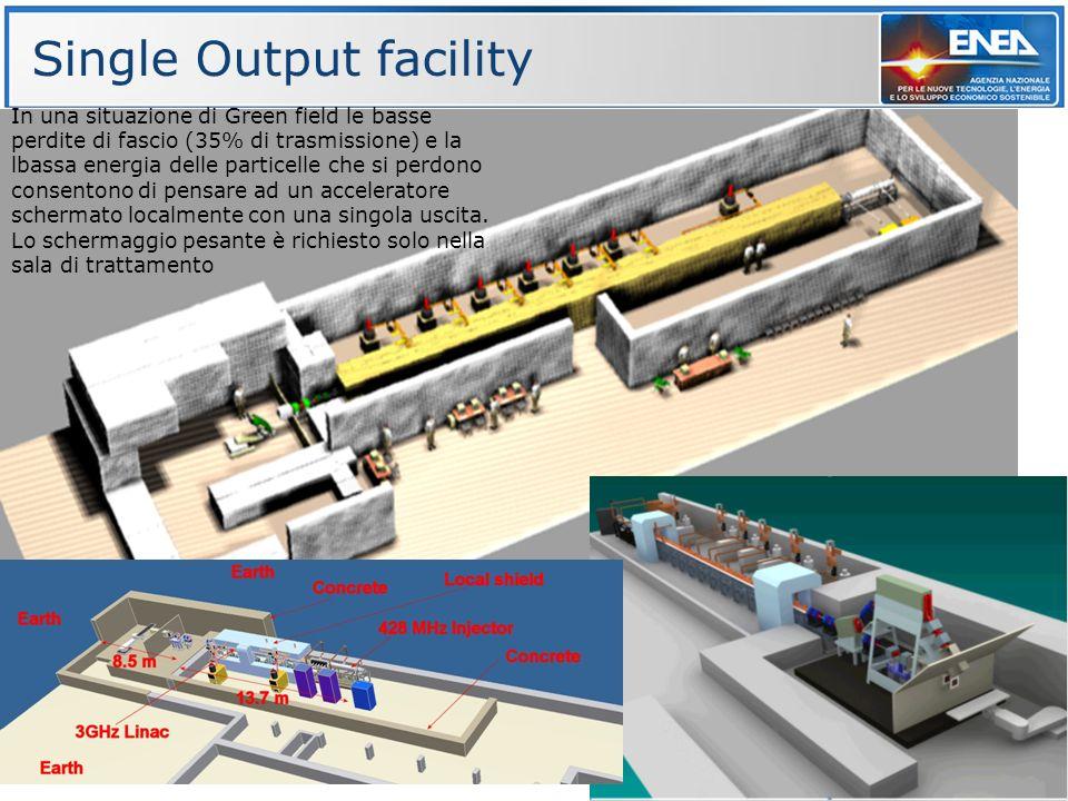 Single Output facility 44 In una situazione di Green field le basse perdite di fascio (35% di trasmissione) e la lbassa energia delle particelle che s