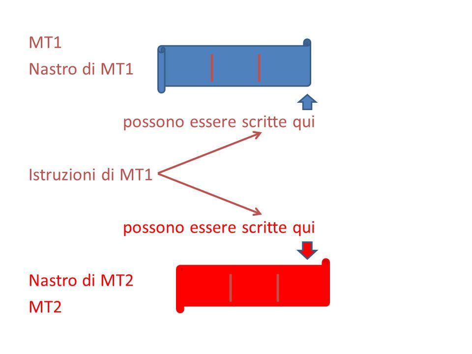 MT1 Nastro di MT1 possono essere scritte qui Istruzioni di MT1 possono essere scritte qui Nastro di MT2 MT2 | |