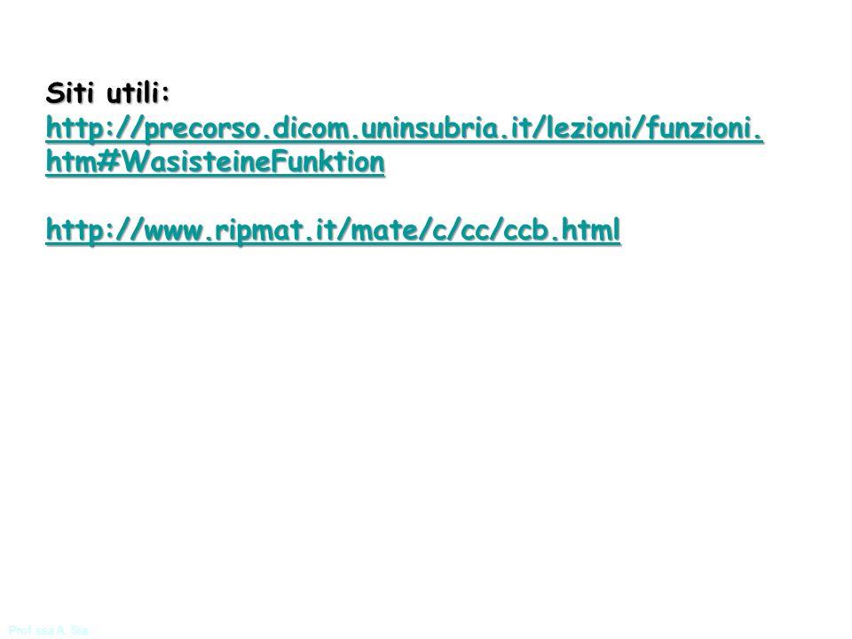 Siti utili: http://precorso.dicom.uninsubria.it/lezioni/funzioni. htm#WasisteineFunktion http://precorso.dicom.uninsubria.it/lezioni/funzioni. htm#Was
