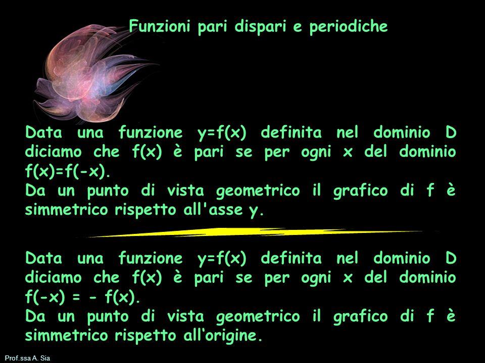 Prof.ssa A. Sia Funzioni pari dispari e periodiche Data una funzione y=f(x) definita nel dominio D diciamo che f(x) è pari se per ogni x del dominio f
