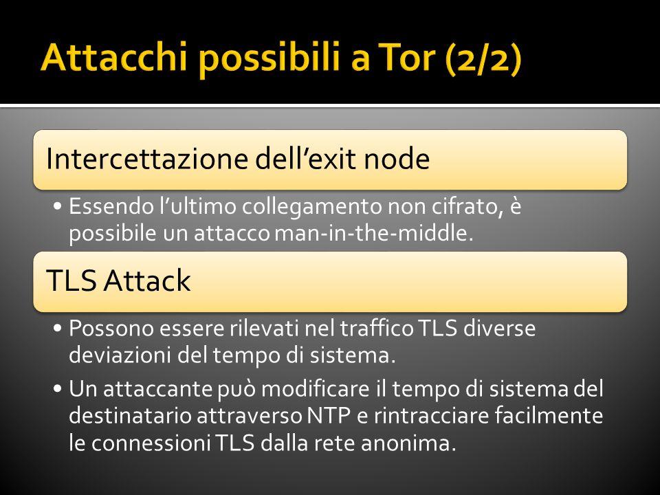 Intercettazione dellexit node Essendo lultimo collegamento non cifrato, è possibile un attacco man-in-the-middle.