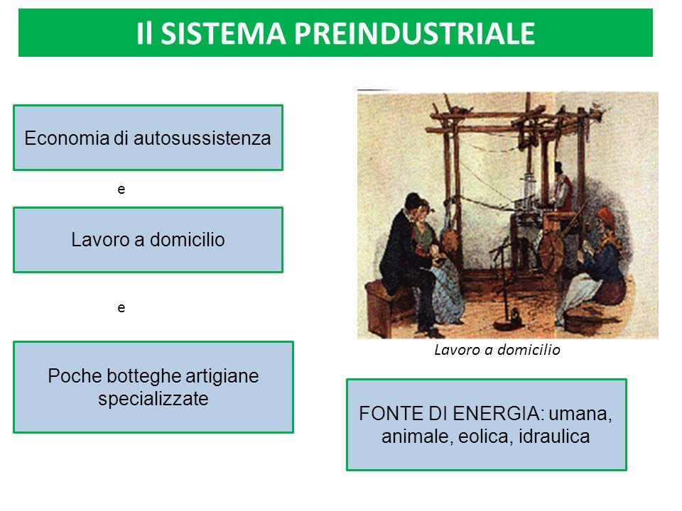 Il SISTEMA PREINDUSTRIALE Economia di autosussistenza Lavoro a domicilio Poche botteghe artigiane specializzate Lavoro a domicilio FONTE DI ENERGIA: u