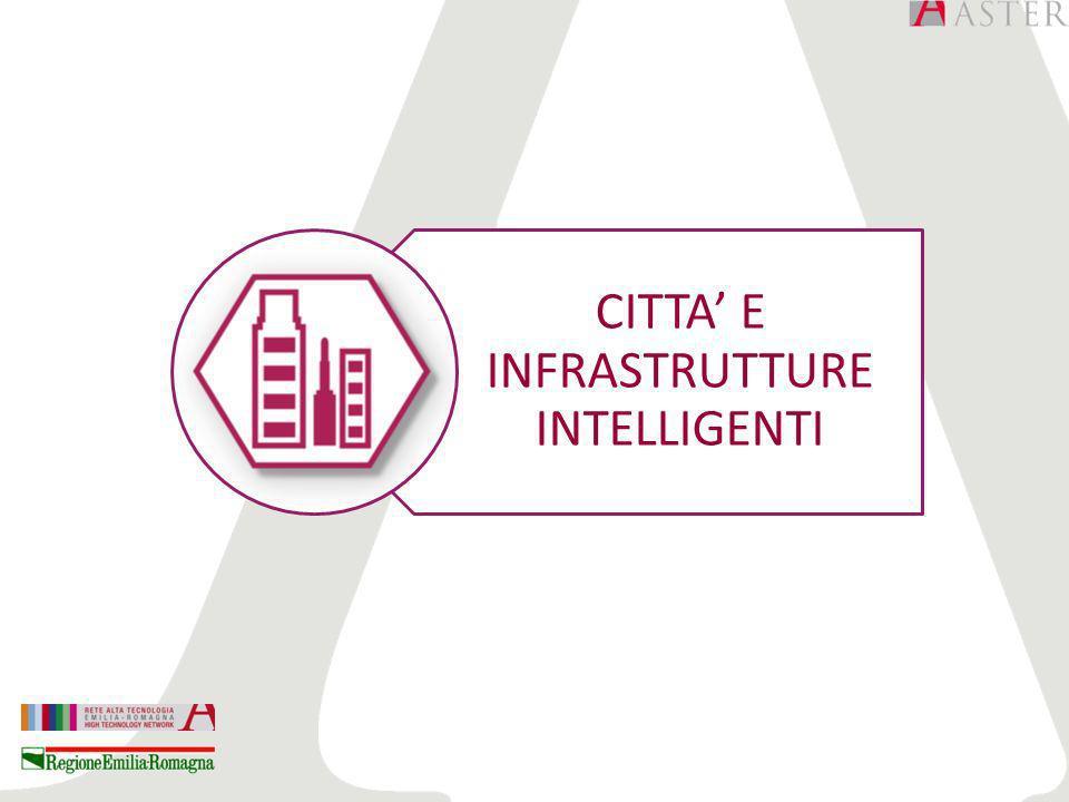 CITTA E INFRASTRUTTURE INTELLIGENTI