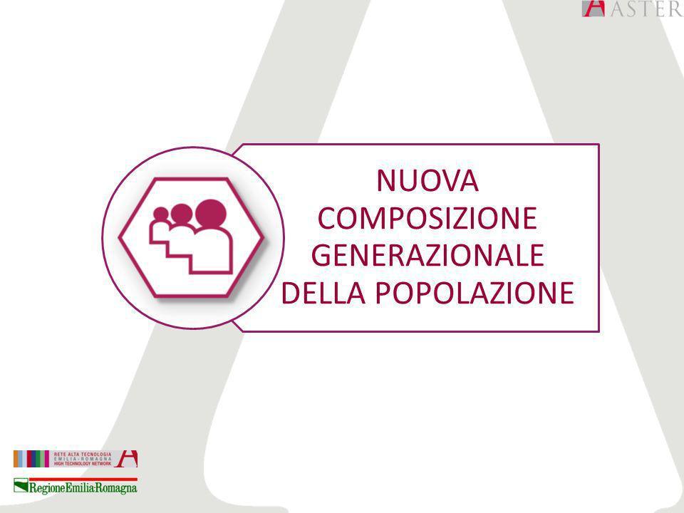 NUOVA COMPOSIZIONE GENERAZIONALE DELLA POPOLAZIONE