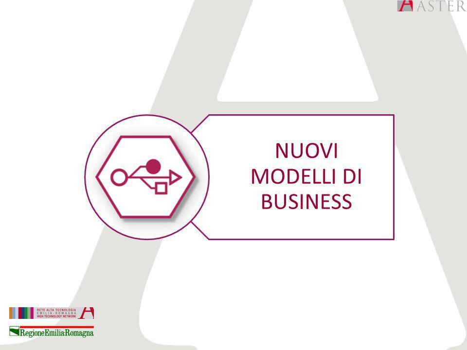 NUOVI MODELLI DI BUSINESS