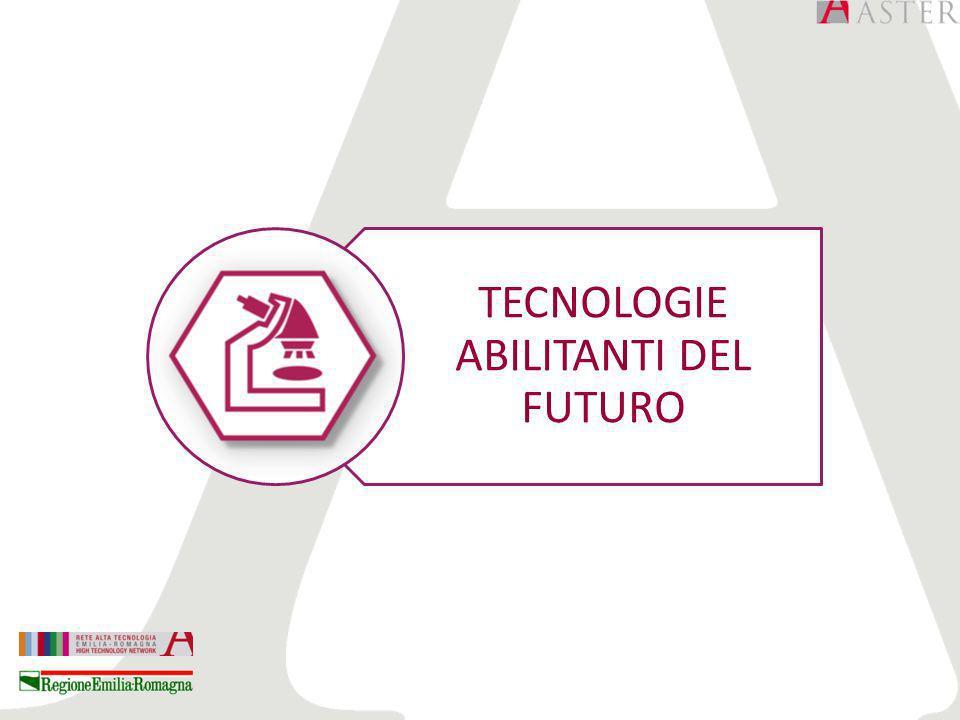 TECNOLOGIE ABILITANTI DEL FUTURO