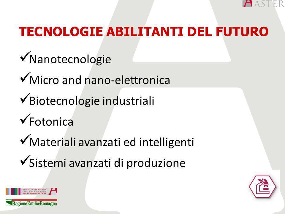 Nanotecnologie Micro and nano-elettronica Biotecnologie industriali Fotonica Materiali avanzati ed intelligenti Sistemi avanzati di produzione