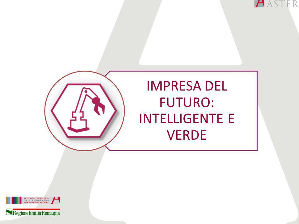 IMPRESA DEL FUTURO: INTELLIGENTE E VERDE