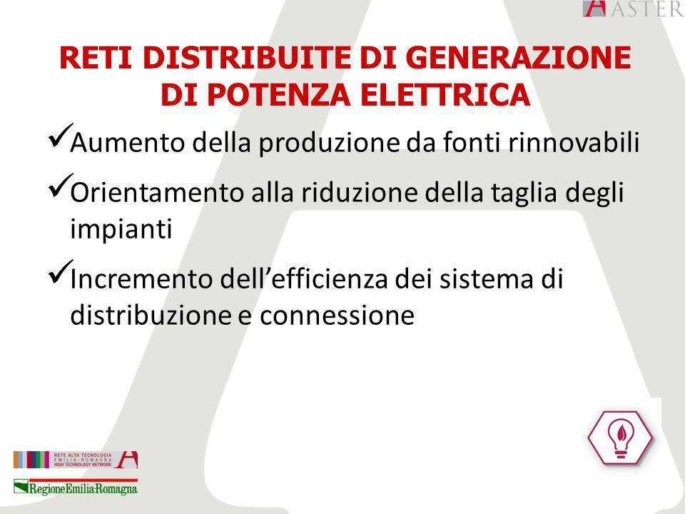 Aumento della produzione da fonti rinnovabili Orientamento alla riduzione della taglia degli impianti Incremento dellefficienza dei sistema di distribuzione e connessione