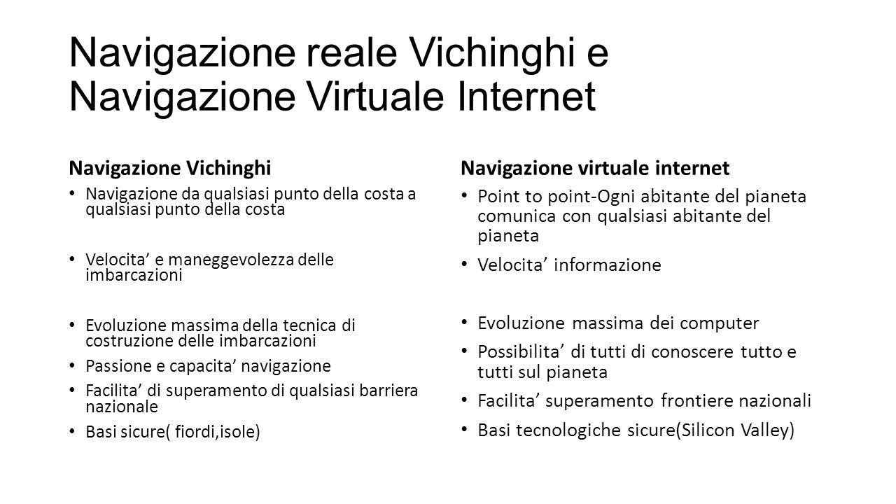 Navigazione reale Vichinghi e Navigazione Virtuale Internet Navigazione Vichinghi Navigazione da qualsiasi punto della costa a qualsiasi punto della c