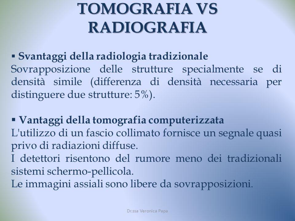 TOMOGRAFIA VS RADIOGRAFIA Svantaggi della radiologia tradizionale Sovrapposizione delle strutture specialmente se di densità simile (differenza di densità necessaria per distinguere due strutture: 5%).