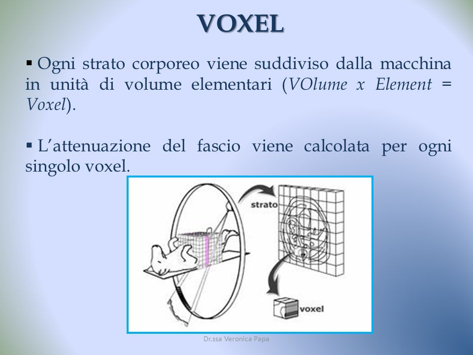 Ogni strato corporeo viene suddiviso dalla macchina in unità di volume elementari ( VOlume x Element = Voxel ).