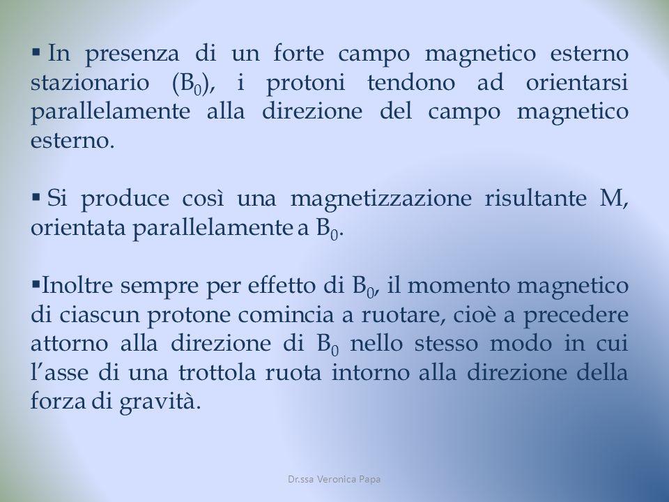 Dr.ssa Veronica Papa In presenza di un forte campo magnetico esterno stazionario (B 0 ), i protoni tendono ad orientarsi parallelamente alla direzione del campo magnetico esterno.