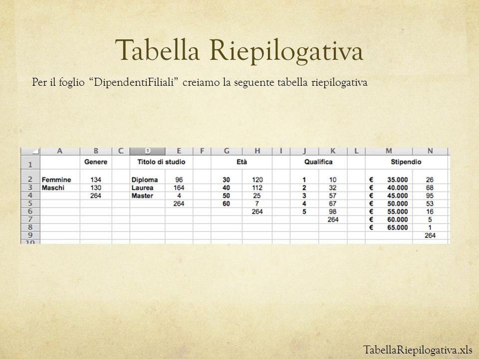 Tabella Riepilogativa TabellaRiepilogativa.xls Per il foglio DipendentiFiliali creiamo la seguente tabella riepilogativa