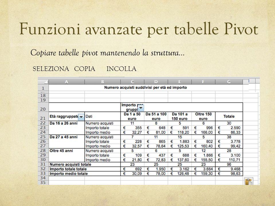 Funzioni avanzate per tabelle Pivot Copiare tabelle pivot mantenendo la struttura… SELEZIONACOPIAINCOLLA