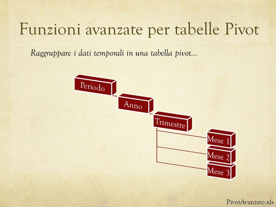 Funzioni avanzate per tabelle Pivot PivotAvanzato.xls Raggruppare i dati temporali in una tabella pivot…