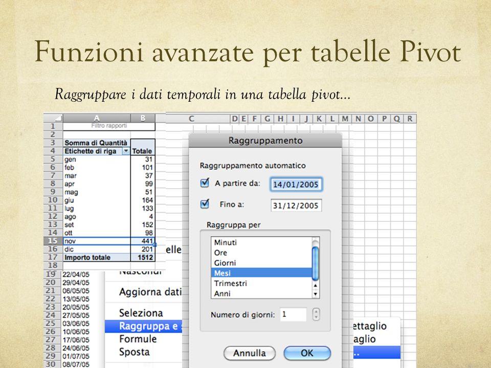 Funzioni avanzate per tabelle Pivot Raggruppare i dati temporali in una tabella pivot…