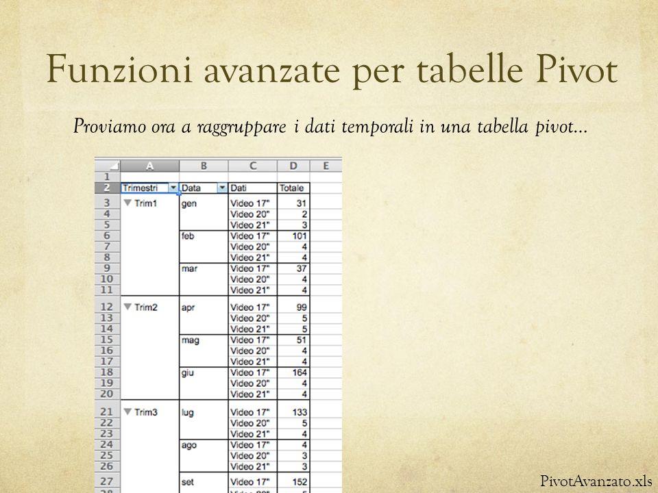 Funzioni avanzate per tabelle Pivot PivotAvanzato.xls Proviamo ora a raggruppare i dati temporali in una tabella pivot…