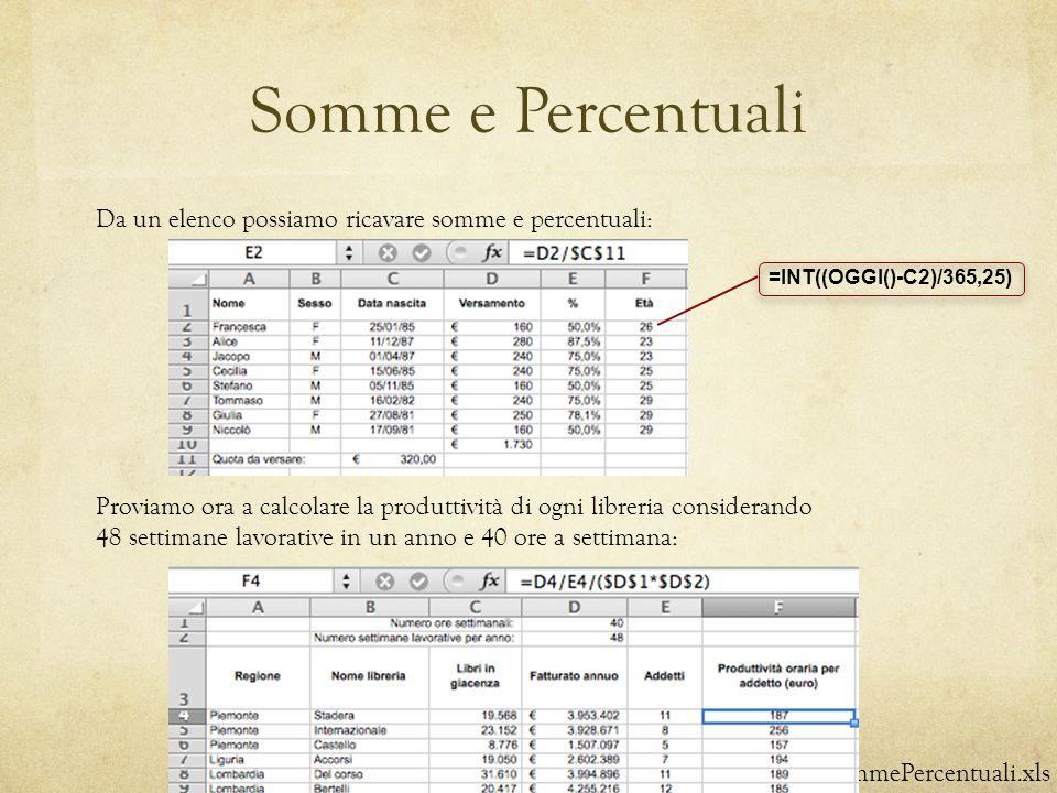 Somme e Percentuali Da un elenco possiamo ricavare somme e percentuali: SommePercentuali.xls Proviamo ora a calcolare la produttività di ogni libreria