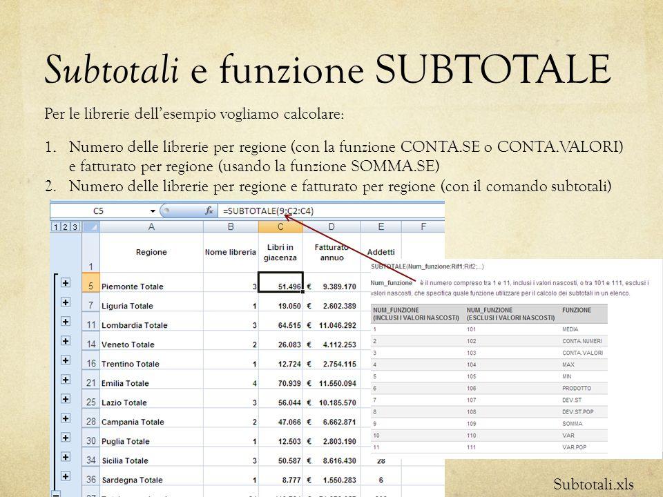 Per le librerie dellesempio vogliamo calcolare: 1.Numero delle librerie per regione (con la funzione CONTA.SE o CONTA.VALORI) e fatturato per regione