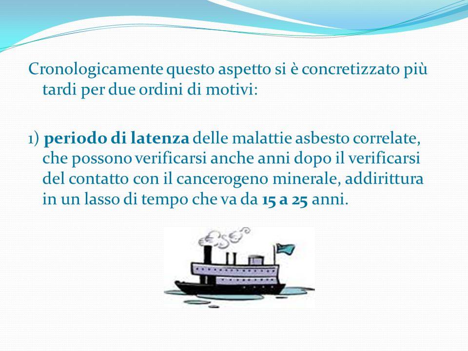 Cronologicamente questo aspetto si è concretizzato più tardi per due ordini di motivi: 1) periodo di latenza delle malattie asbesto correlate, che pos