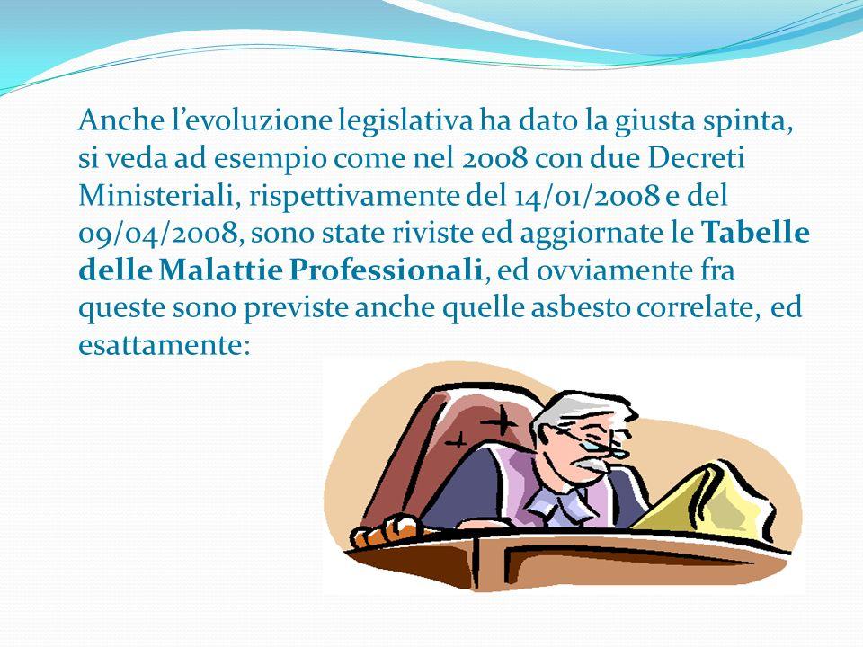 Anche levoluzione legislativa ha dato la giusta spinta, si veda ad esempio come nel 2008 con due Decreti Ministeriali, rispettivamente del 14/01/2008