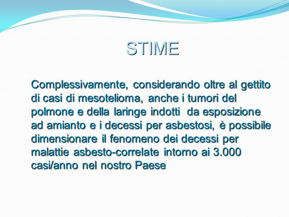 STIME STIME Complessivamente, considerando oltre al gettito di casi di mesotelioma, anche i tumori del polmone e della laringe indotti da esposizione