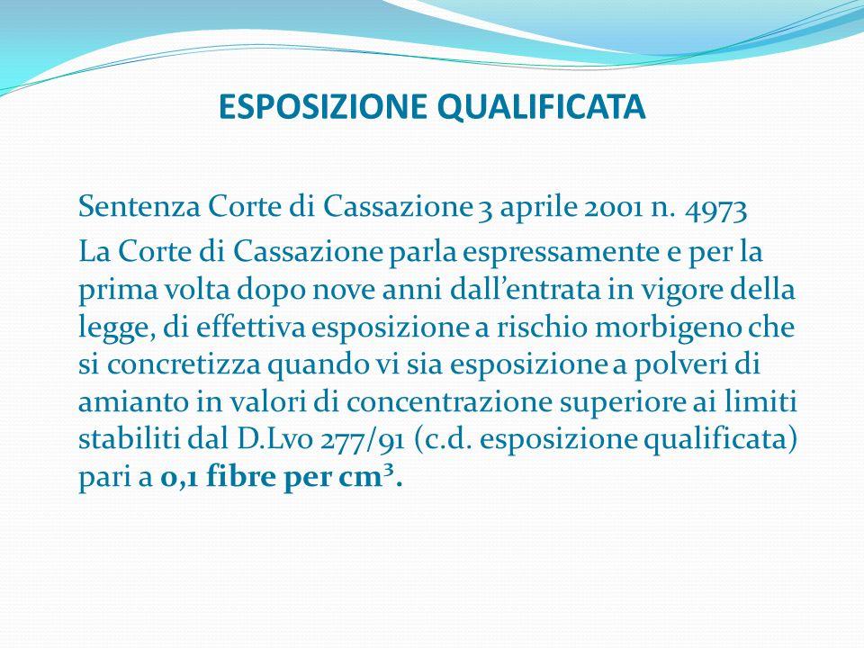 ESPOSIZIONE QUALIFICATA Sentenza Corte di Cassazione 3 aprile 2001 n. 4973 La Corte di Cassazione parla espressamente e per la prima volta dopo nove a