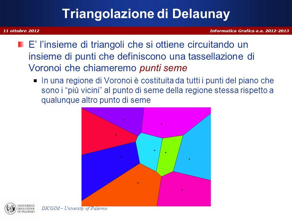 Informatica Grafica a.a. 2012-2013 DICGIM – University of Palermo Triangolazione di Delaunay E linsieme di triangoli che si ottiene circuitando un ins
