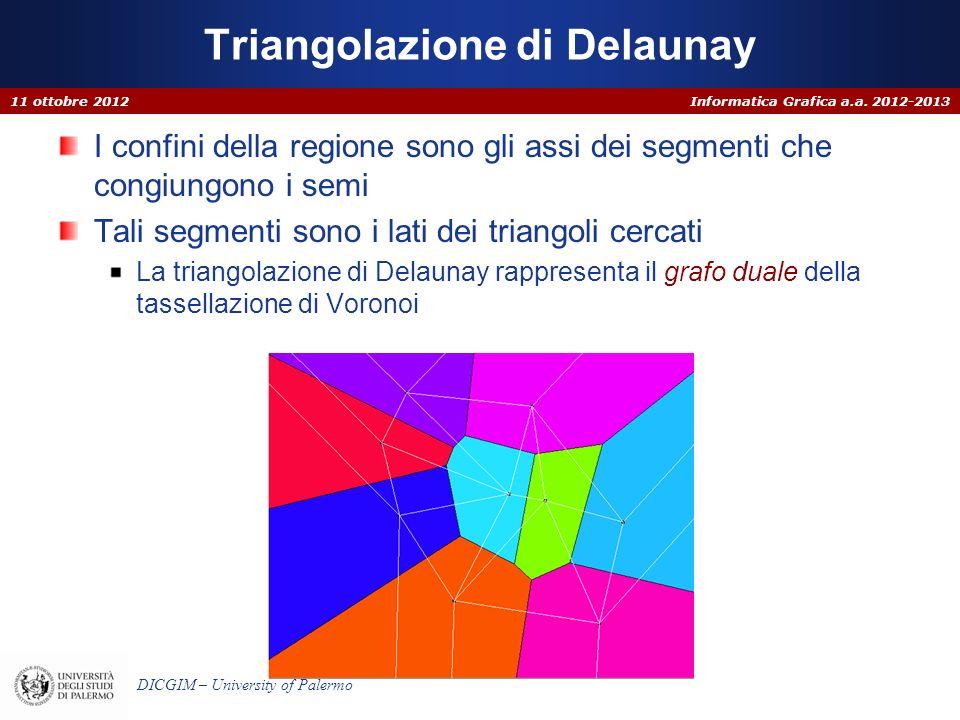 Informatica Grafica a.a. 2012-2013 DICGIM – University of Palermo Triangolazione di Delaunay I confini della regione sono gli assi dei segmenti che co