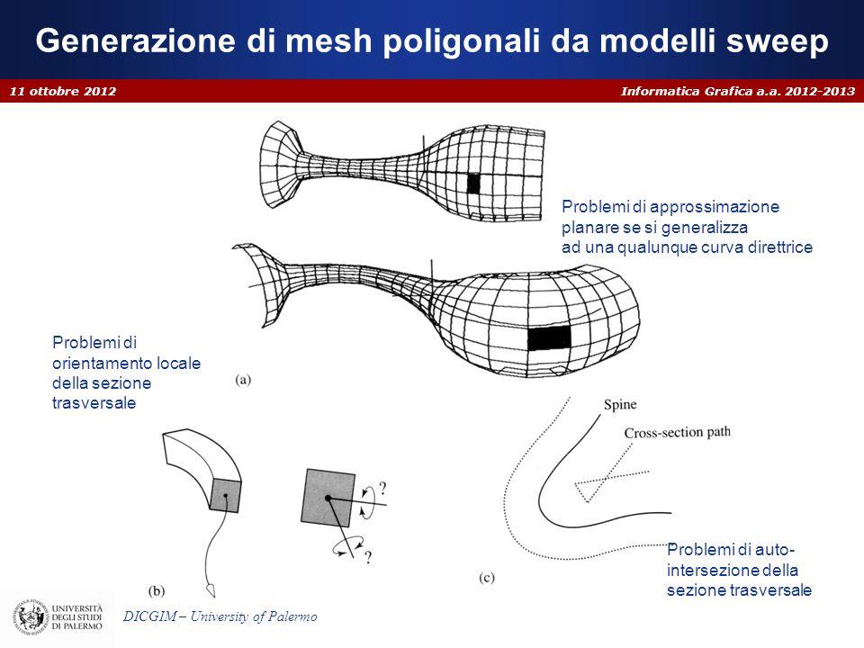 Informatica Grafica a.a. 2012-2013 DICGIM – University of Palermo Generazione di mesh poligonali da modelli sweep 11 ottobre 2012 Problemi di approssi