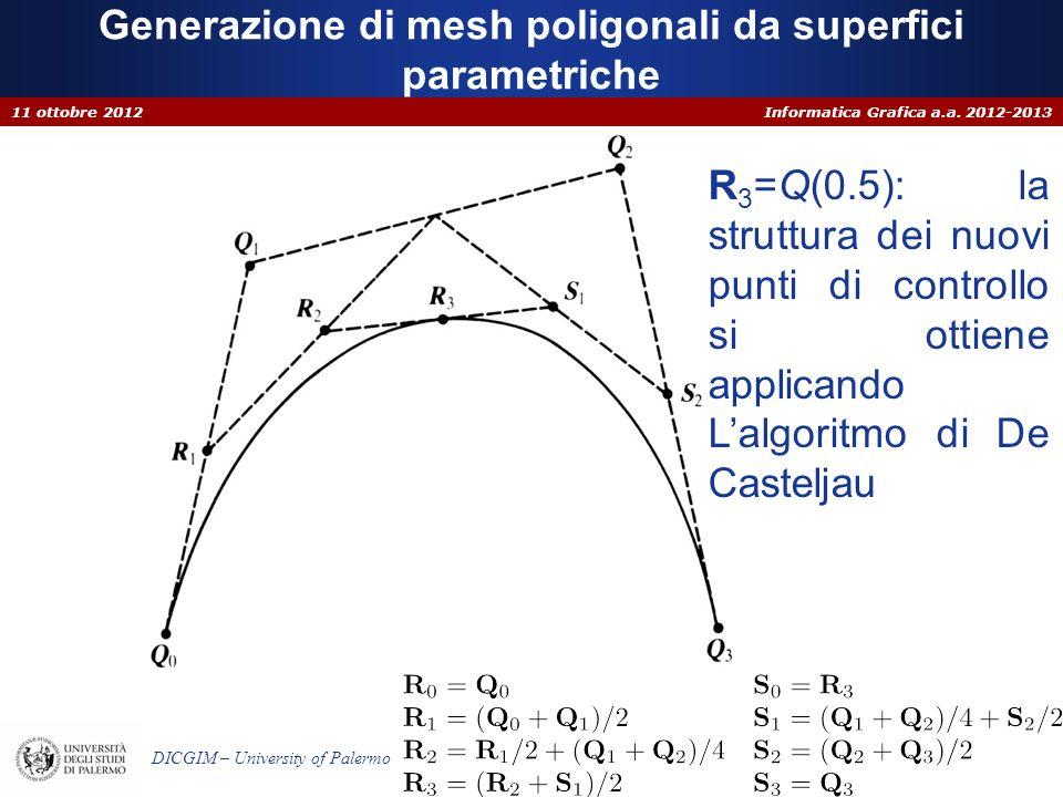 Informatica Grafica a.a. 2012-2013 DICGIM – University of Palermo Generazione di mesh poligonali da superfici parametriche 11 ottobre 2012 R 3 =Q(0.5)