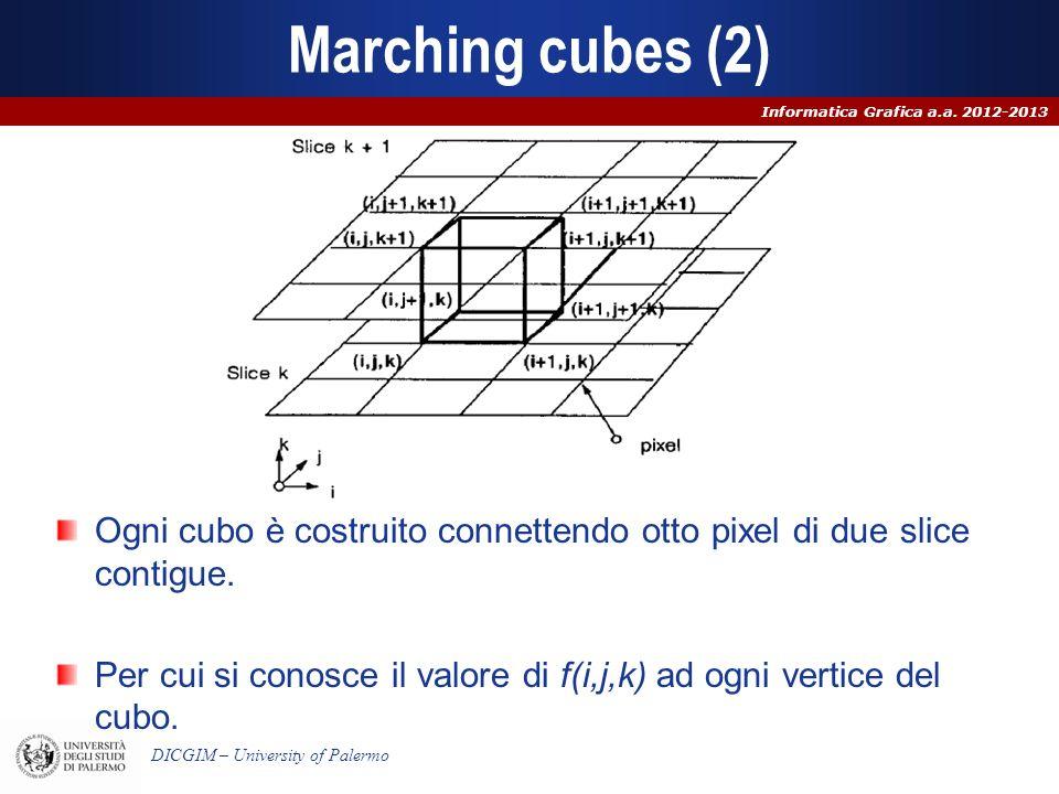 Informatica Grafica a.a. 2012-2013 DICGIM – University of Palermo Marching cubes (2) Ogni cubo è costruito connettendo otto pixel di due slice contigu