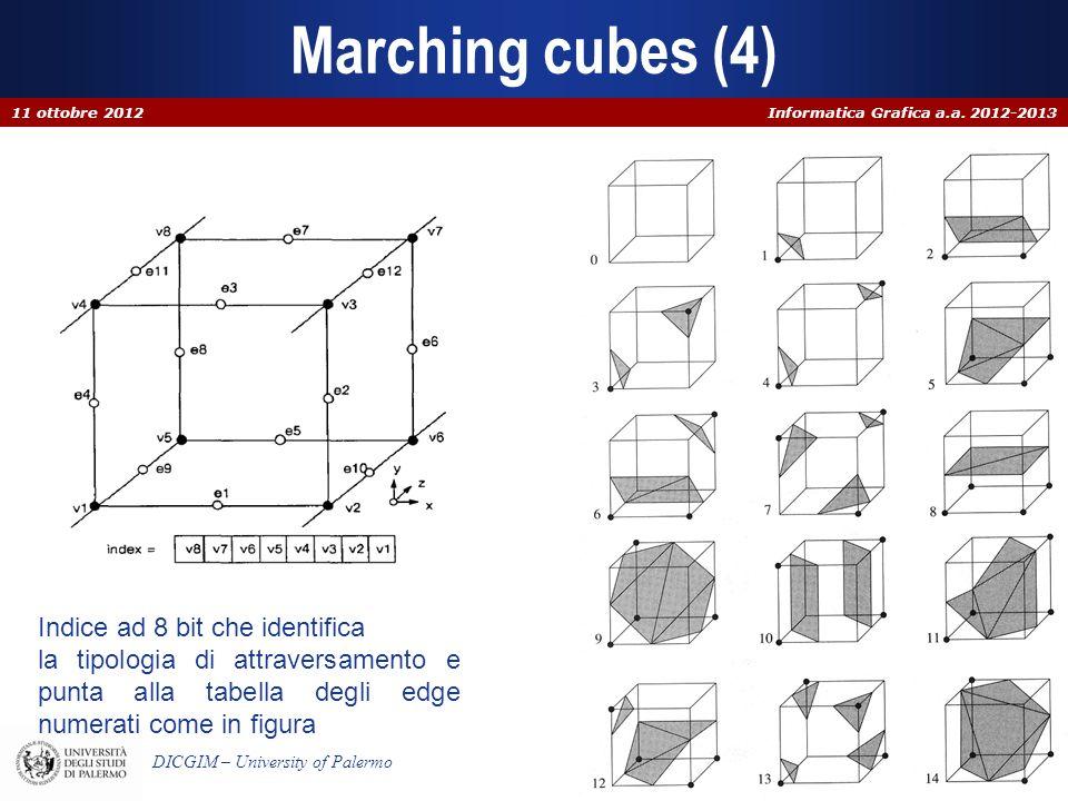 Informatica Grafica a.a. 2012-2013 DICGIM – University of Palermo Marching cubes (4) Indice ad 8 bit che identifica la tipologia di attraversamento e