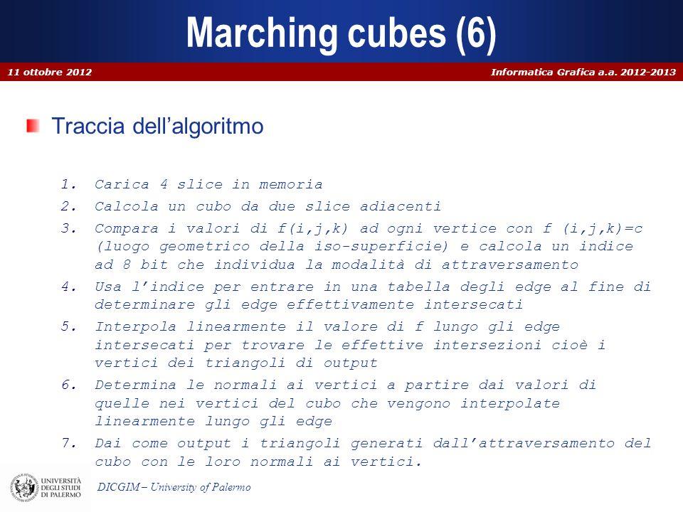 Informatica Grafica a.a. 2012-2013 DICGIM – University of Palermo Marching cubes (6) Traccia dellalgoritmo 1.Carica 4 slice in memoria 2.Calcola un cu