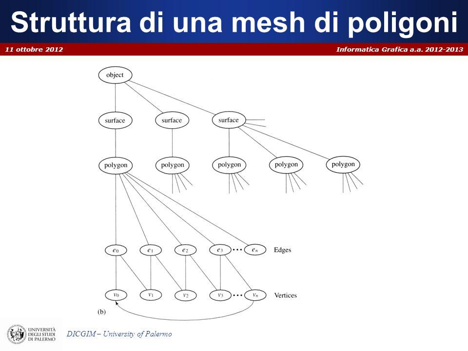 Informatica Grafica a.a. 2012-2013 DICGIM – University of Palermo Struttura di una mesh di poligoni 11 ottobre 2012