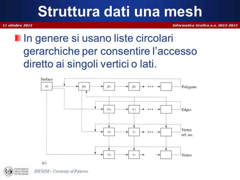 Informatica Grafica a.a. 2012-2013 DICGIM – University of Palermo Struttura dati una mesh In genere si usano liste circolari gerarchiche per consentir